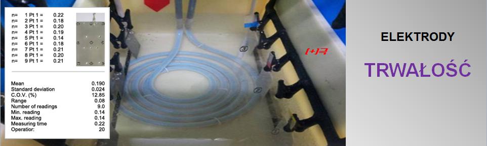 Trwałość elektrod jonizator